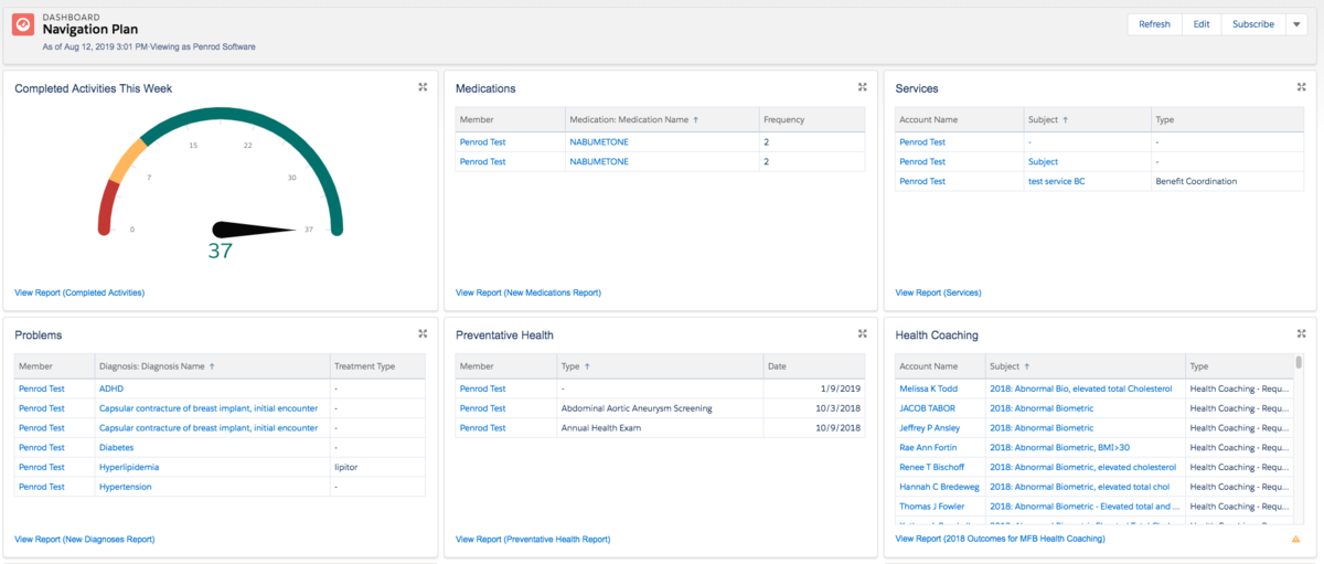 Salesforce Health Cloud Navigation Plan Screenshot